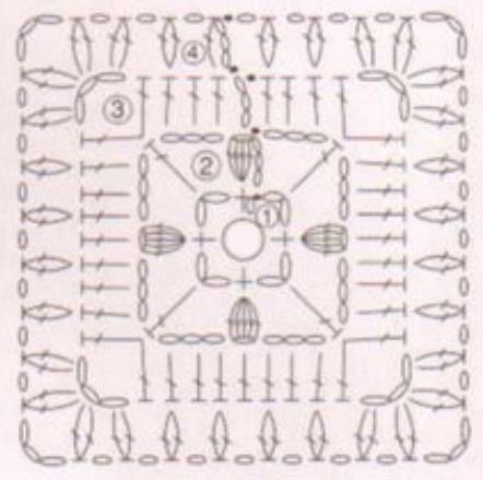 Схема вязания коврика для ванной из полиэтиленовых пакетов