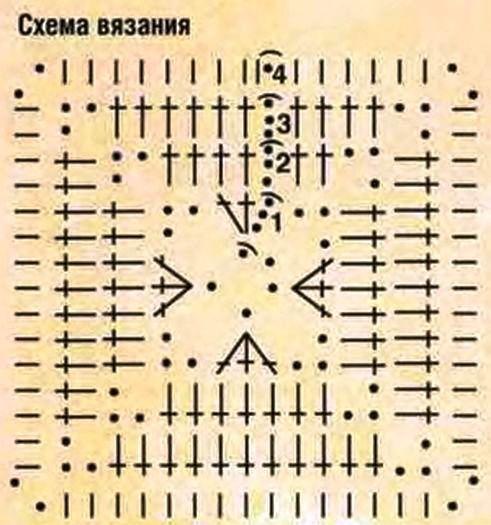 Схема вязания квадрата крючком для начинающих с описанием 26